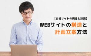 【Webサイト制作の基本】サイト構造から考える目標設定・計画立案方法