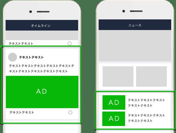 LINE広告