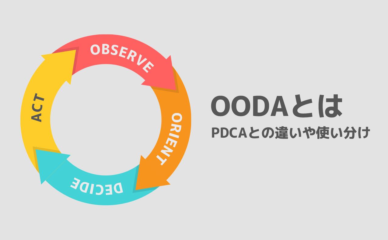 OODAとは?PDCAとの違いや使い分け