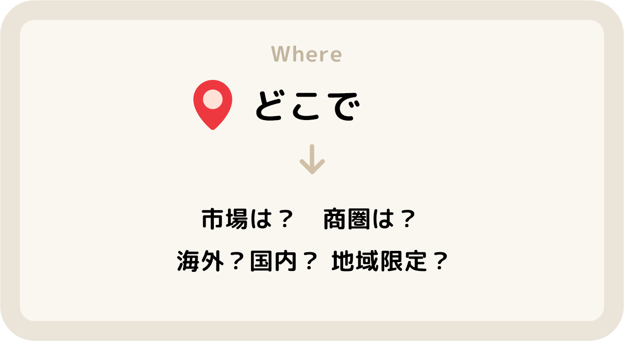 どこで Where