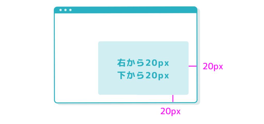 ポジション図